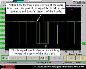 3.8 | Crank Sensor Signal