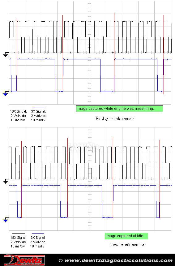 3.8L | Crank Position Sensor Signal | IATN