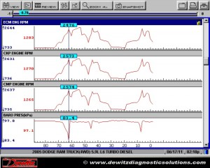 2005 Dodge Cummins Scan Data | BARO Pressure Dropout