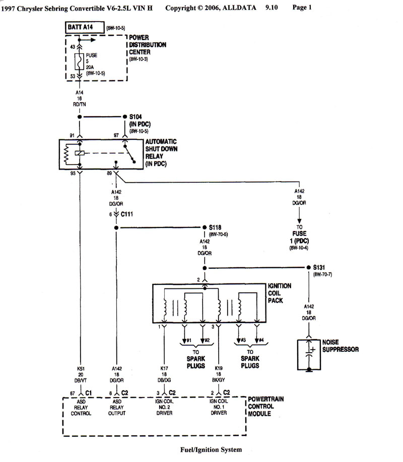 97 sebring wire diagram big dewitz diagnostic solutions